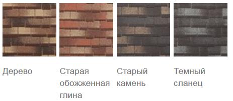 тегола_зодчий