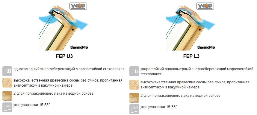 факро_эвакуационные_окна