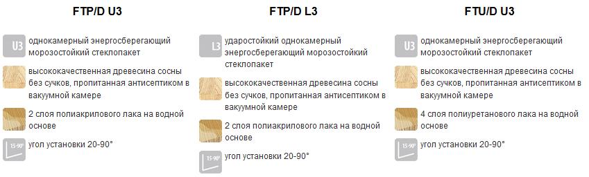 fakro_duet_окно